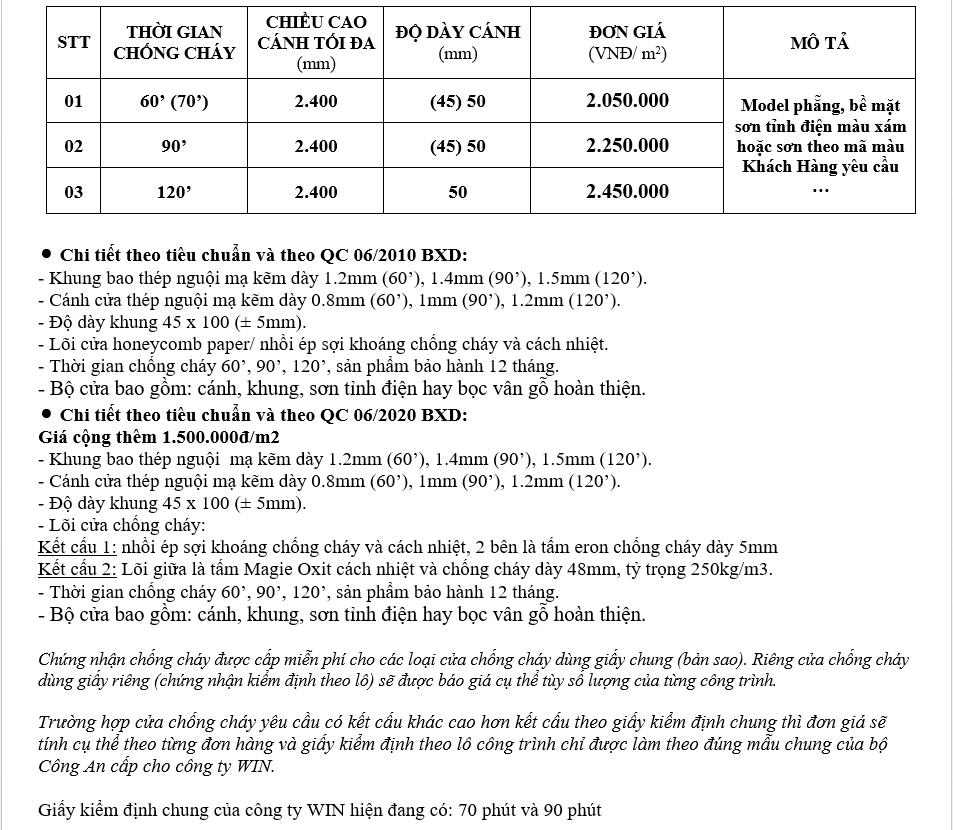 Bảng báo giá cửa thép ngăn cháy mới nhất tháng 5 năm 2021