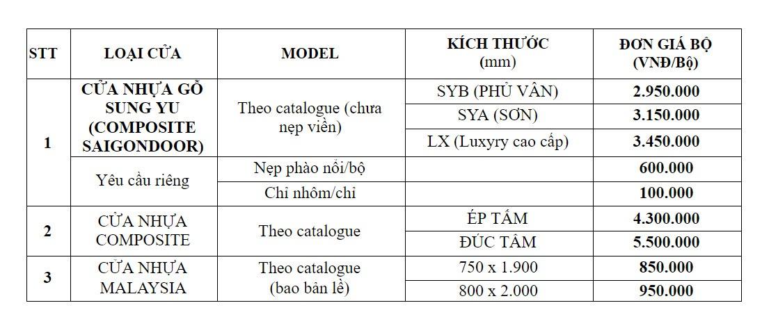 Báo giá cửa nhựa gỗ composite tại Quảng Ngãi